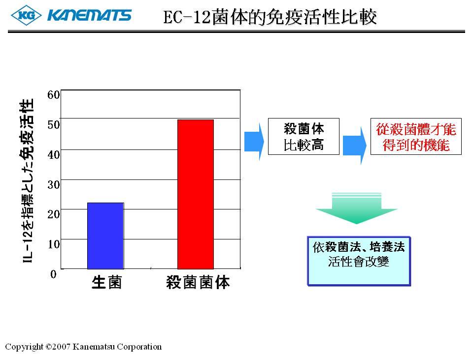 %e4%b8%80%e6%9e%9d%e5%a5%bd-5