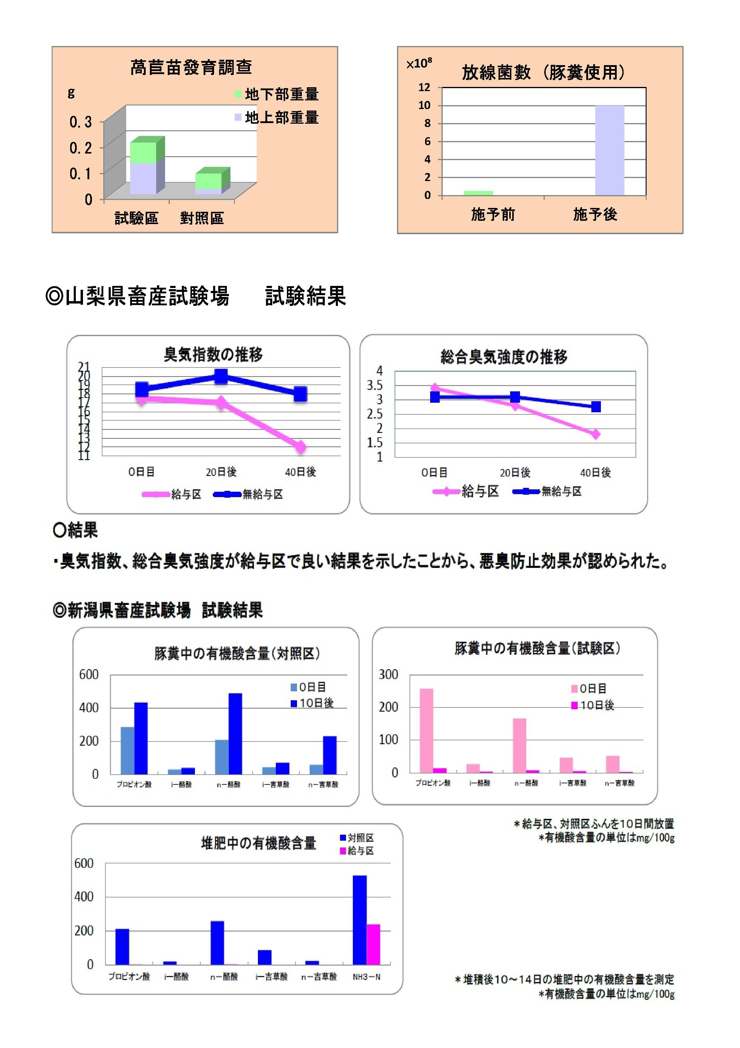NEO+仔豬DM_20190125 (5)