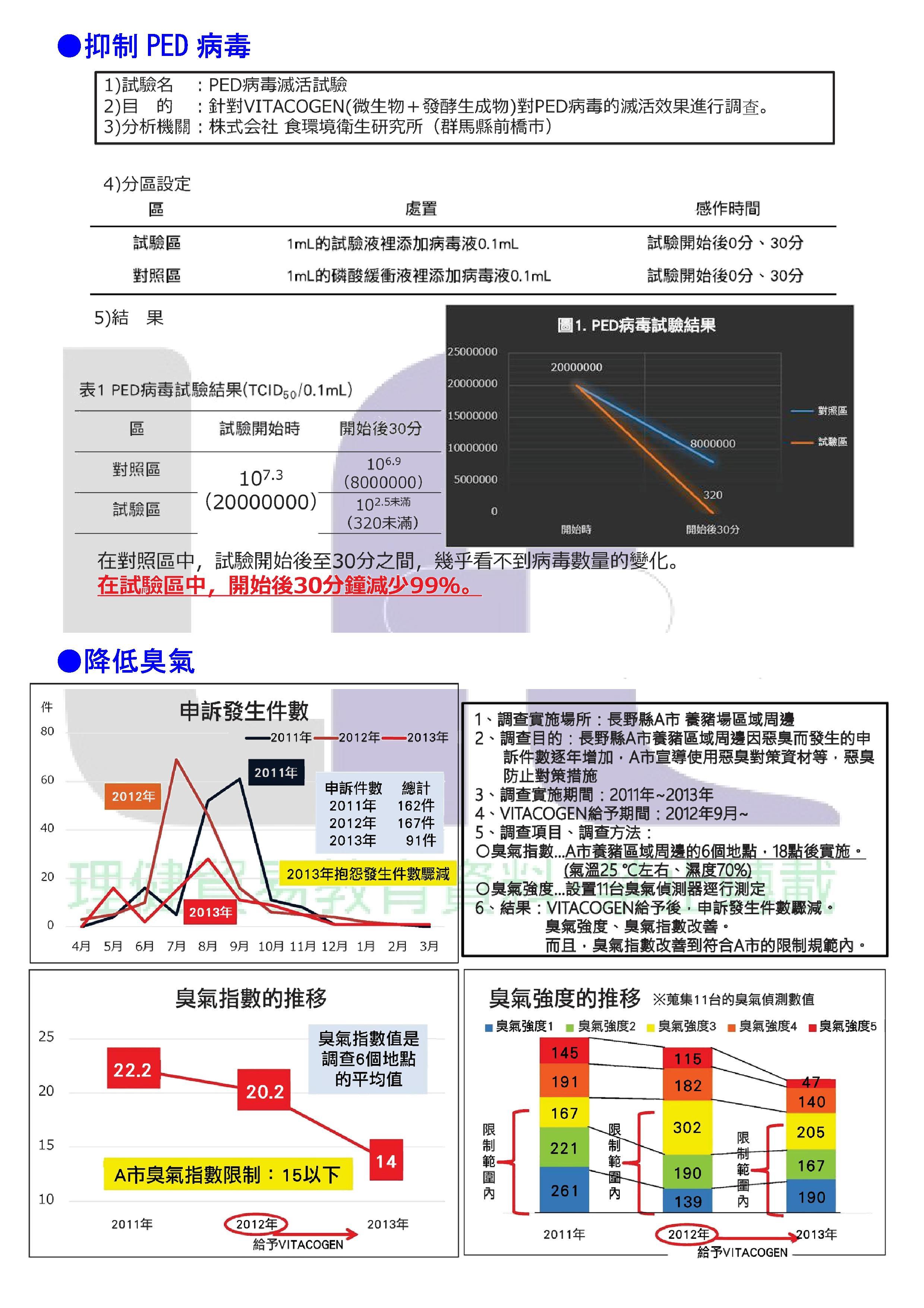 NEO+仔豬DM_20190125 (7)