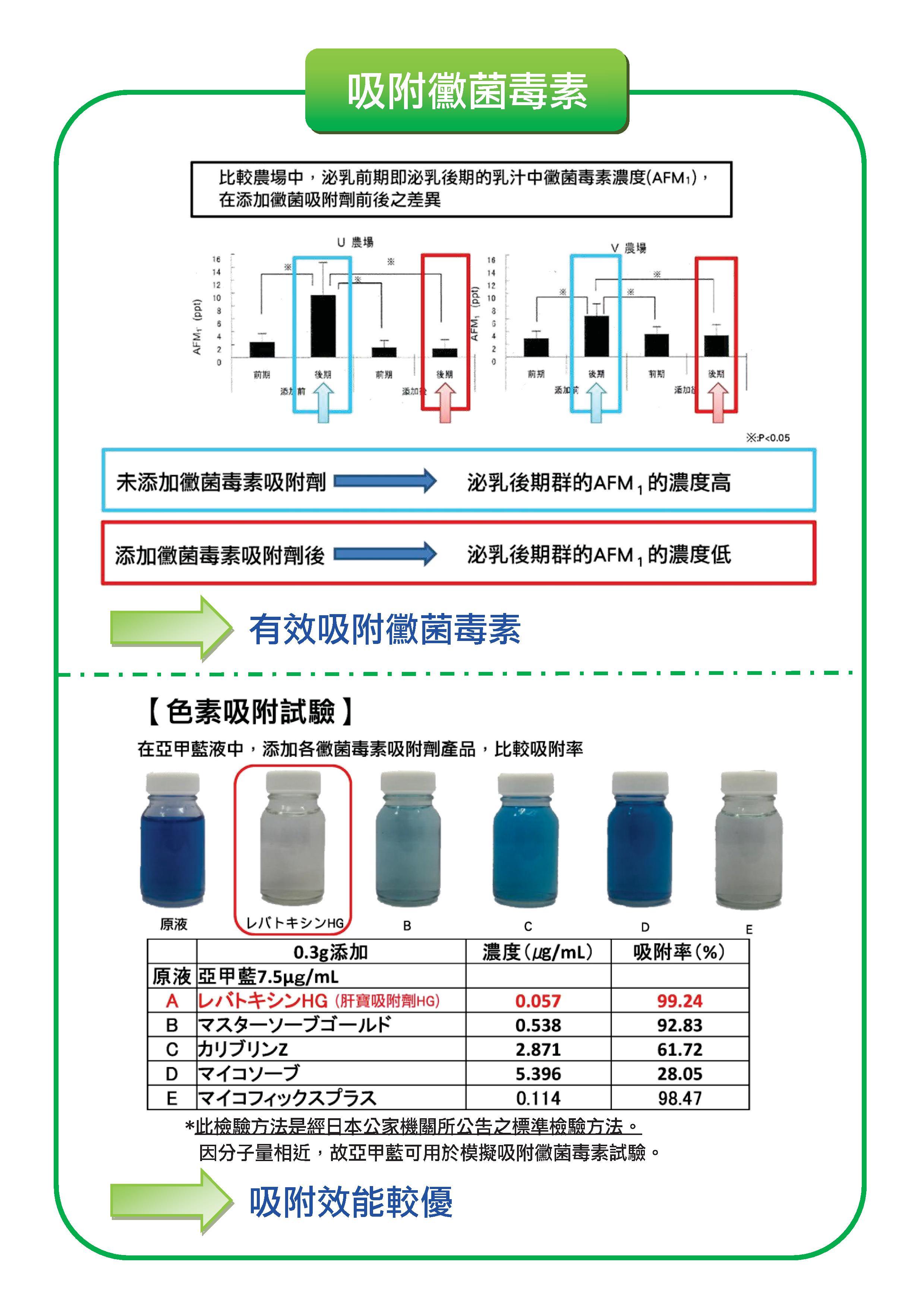 肝寶吸附劑DM-豬_20170621.pdf0001