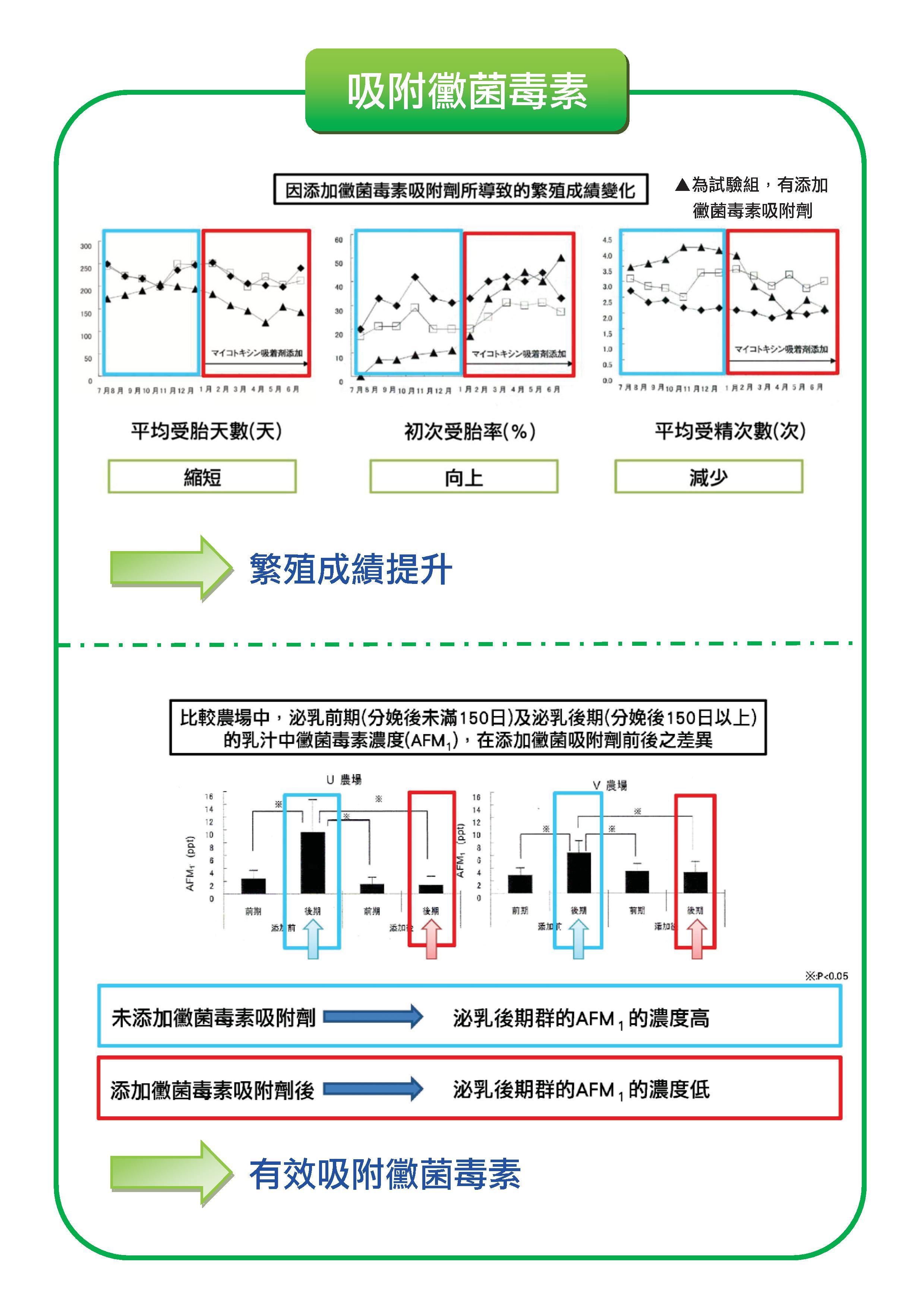 肝寶吸附劑DM-牛_20170621.pdf0001