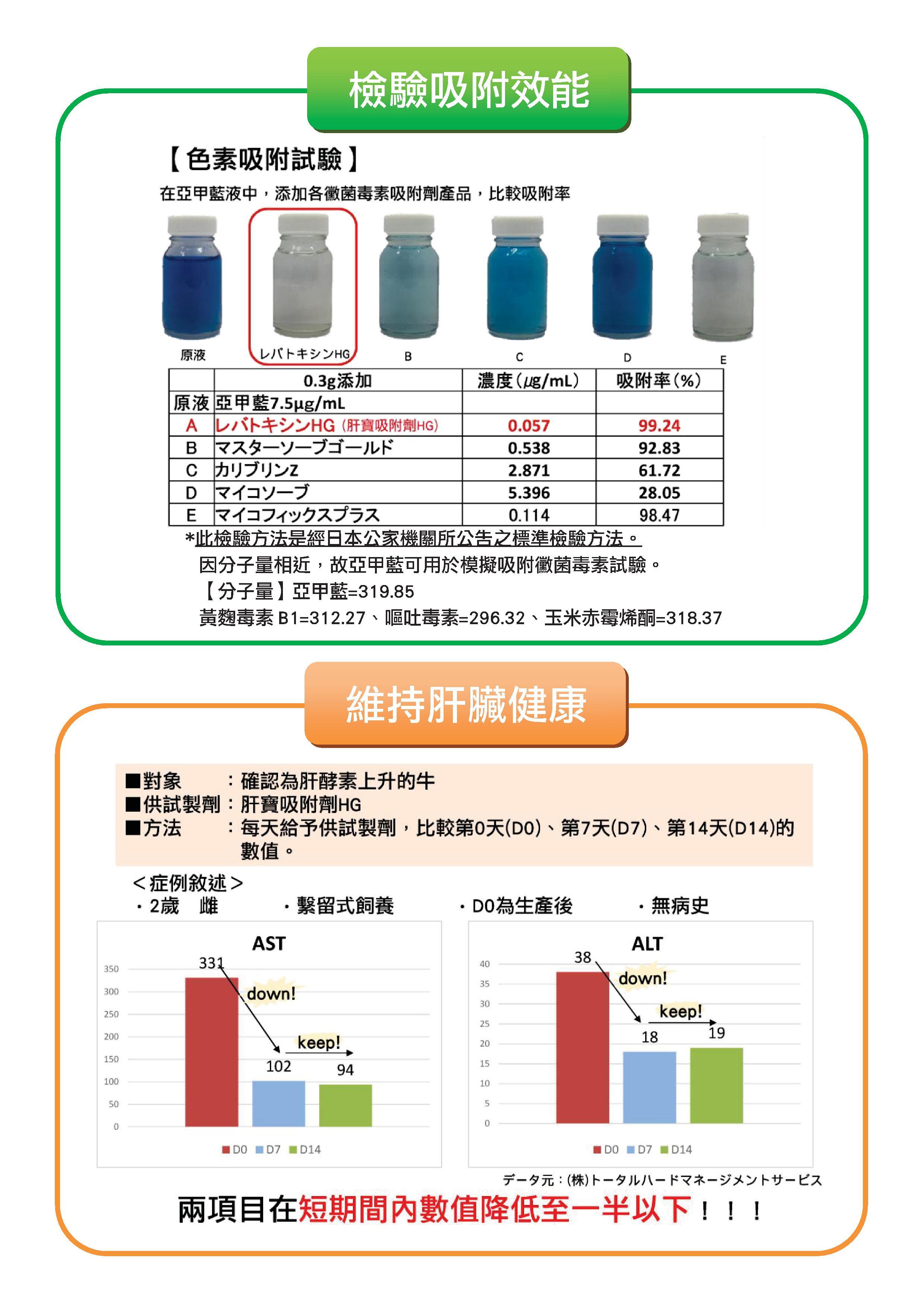 肝寶吸附劑DM-牛_20170621.pdf0002