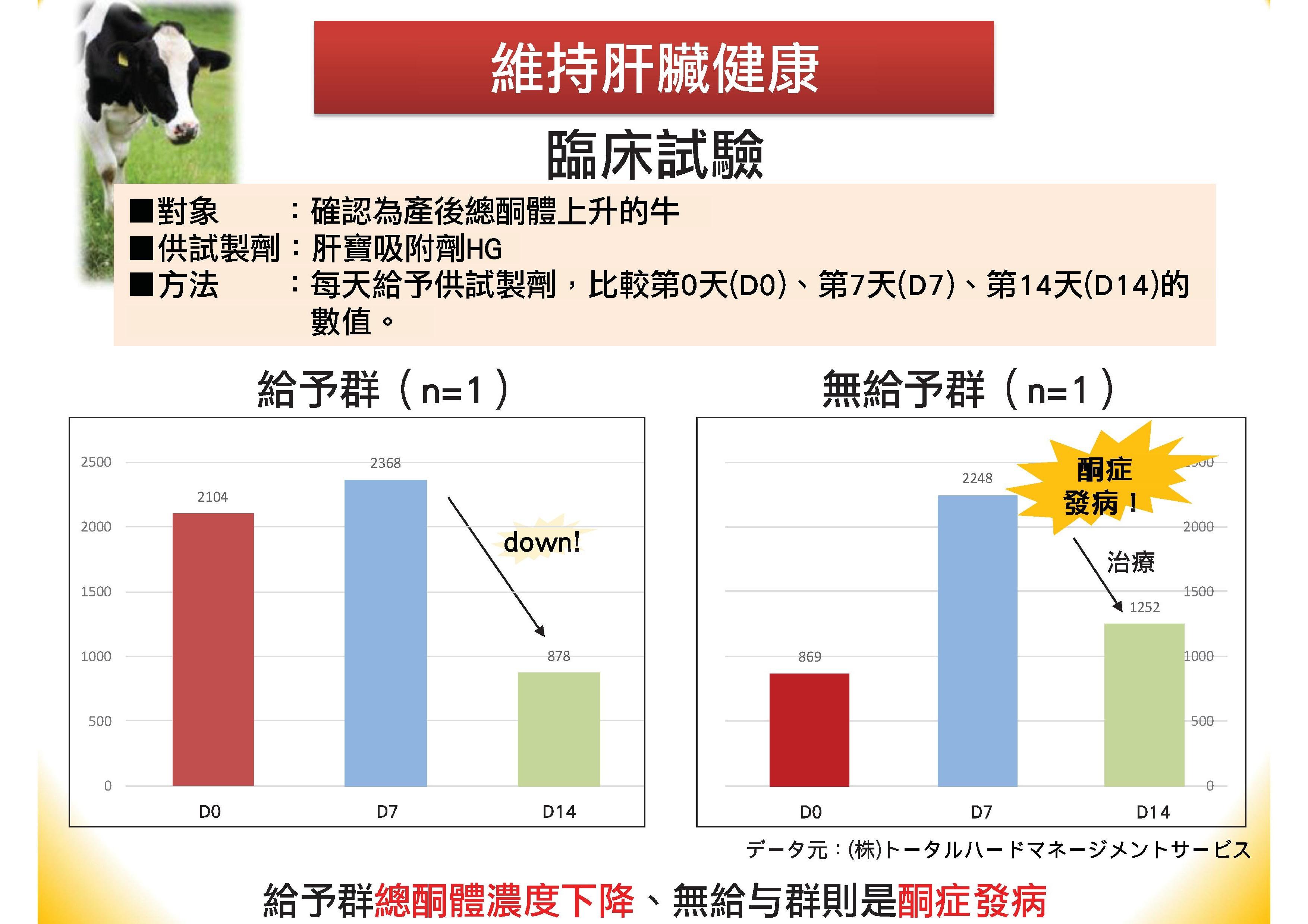肝寶吸附劑簡報(中文).pdf00010