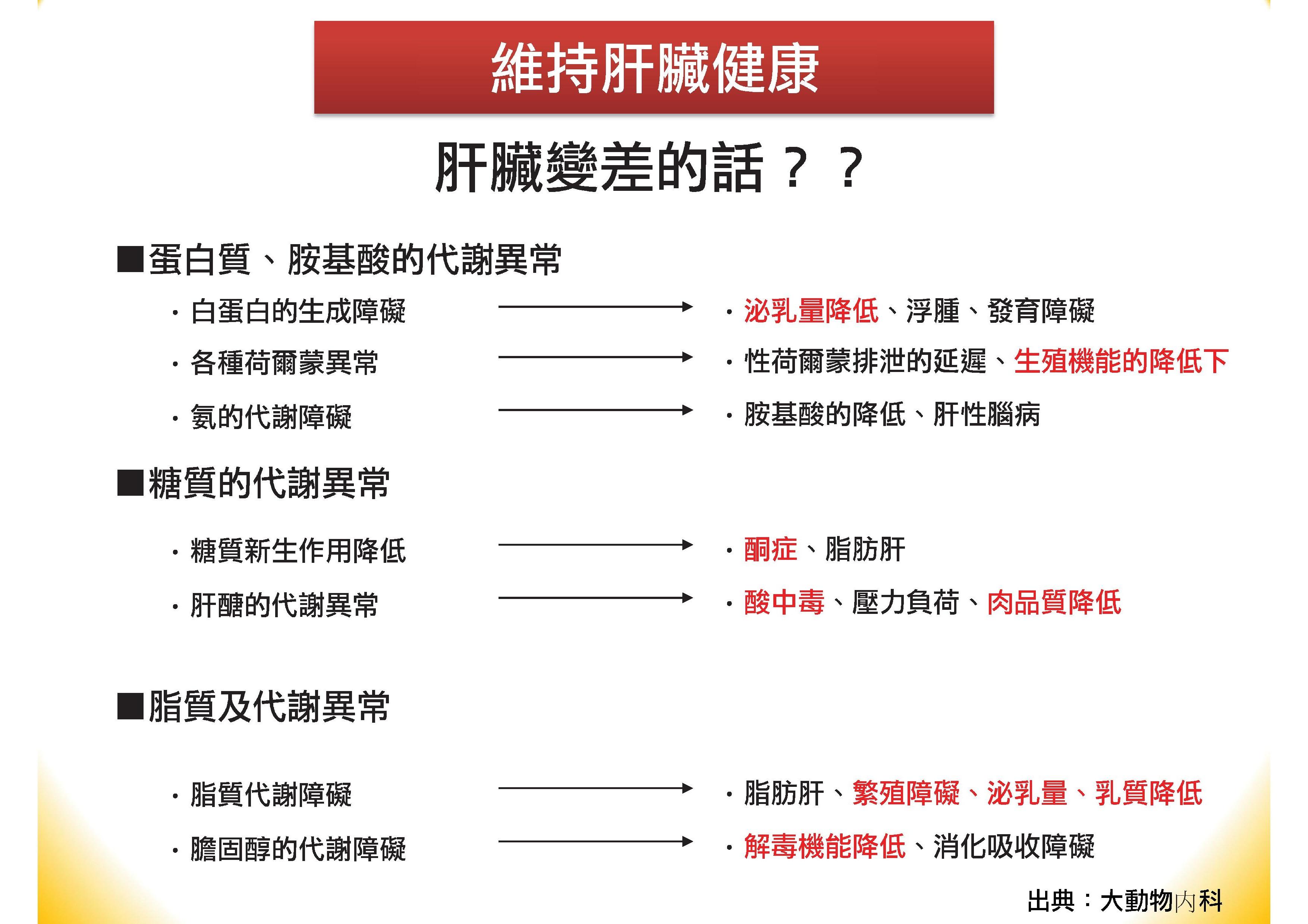 肝寶吸附劑簡報(中文).pdf00011