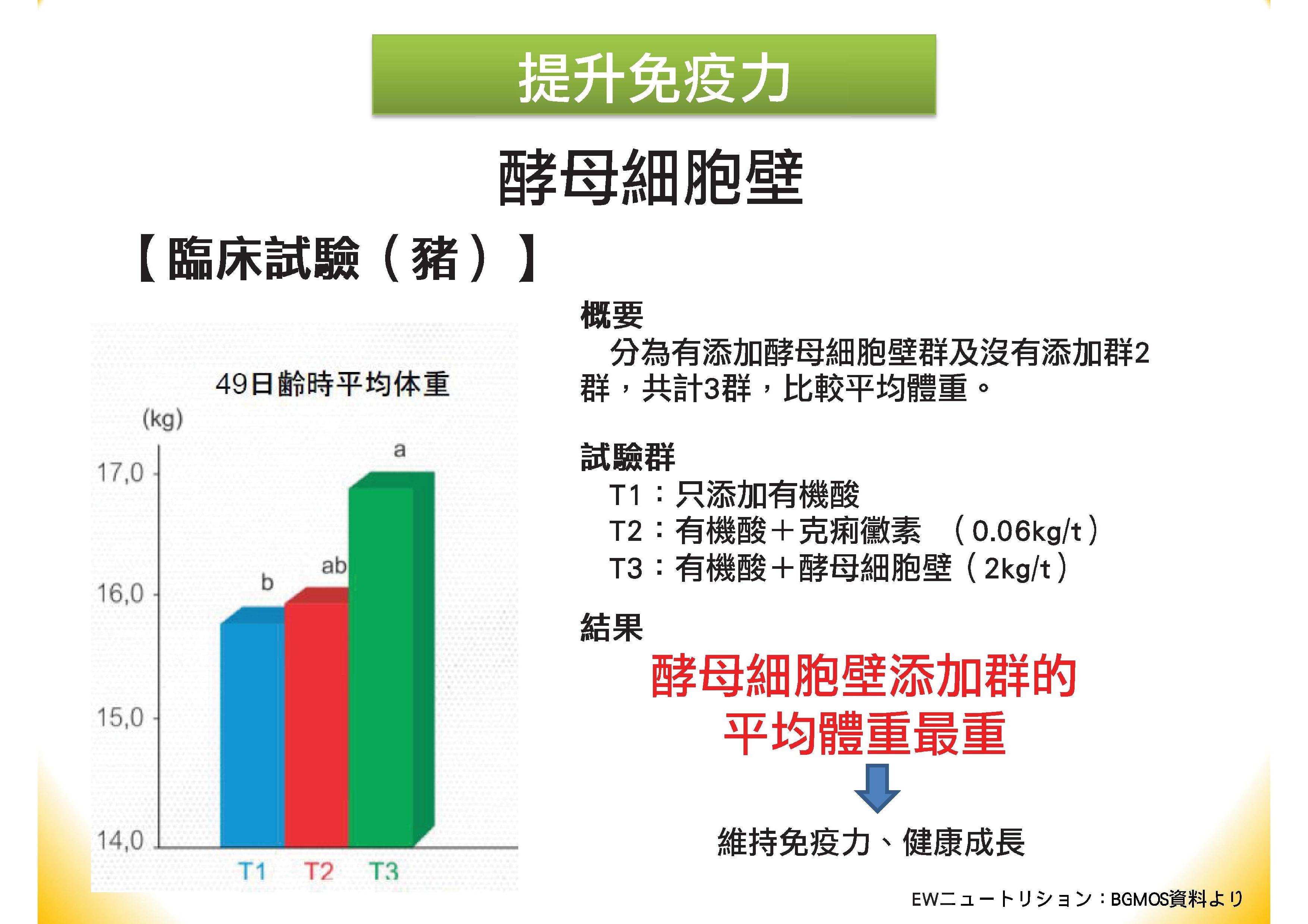 肝寶吸附劑簡報(中文).pdf00013