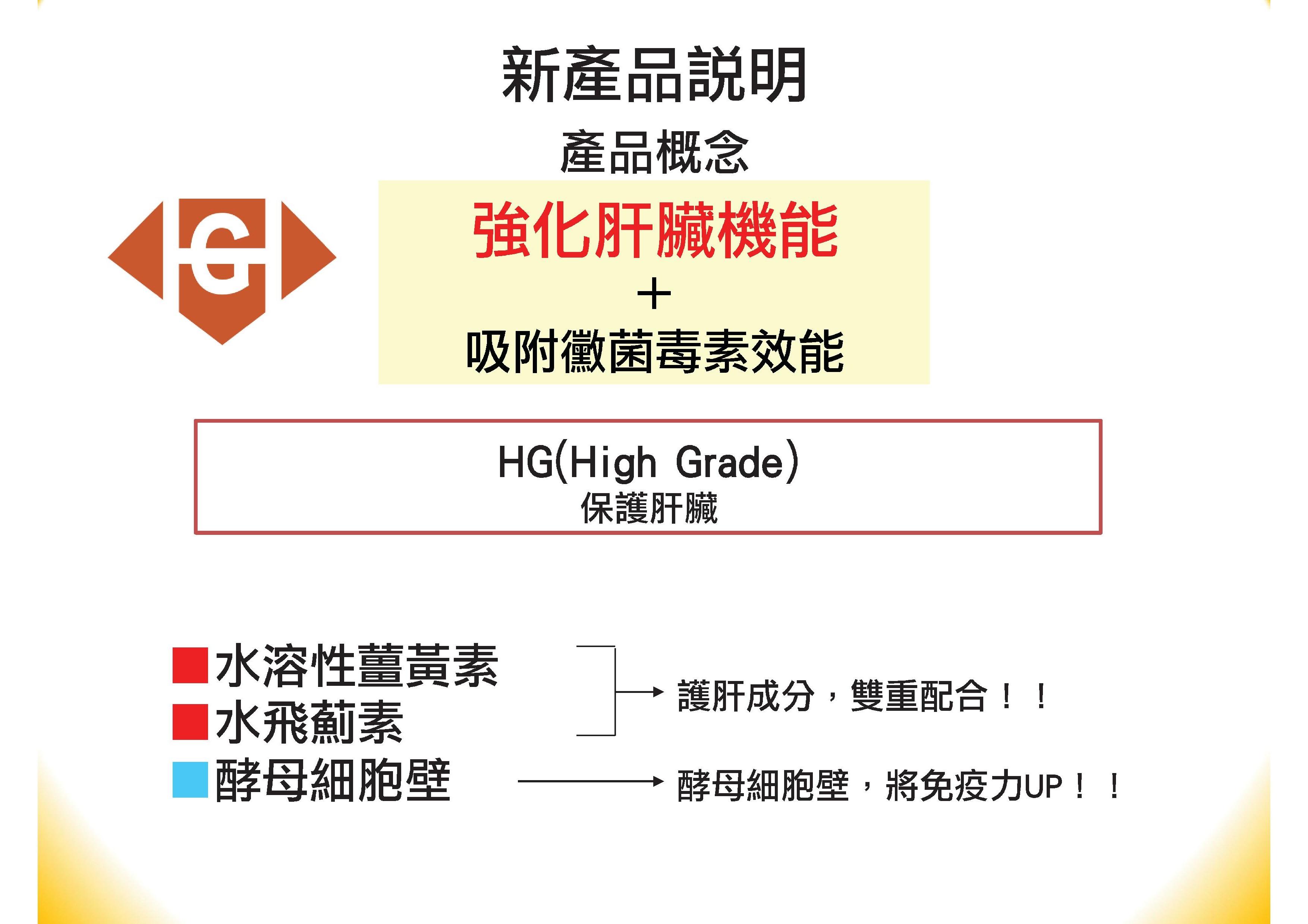 肝寶吸附劑簡報(中文).pdf0002