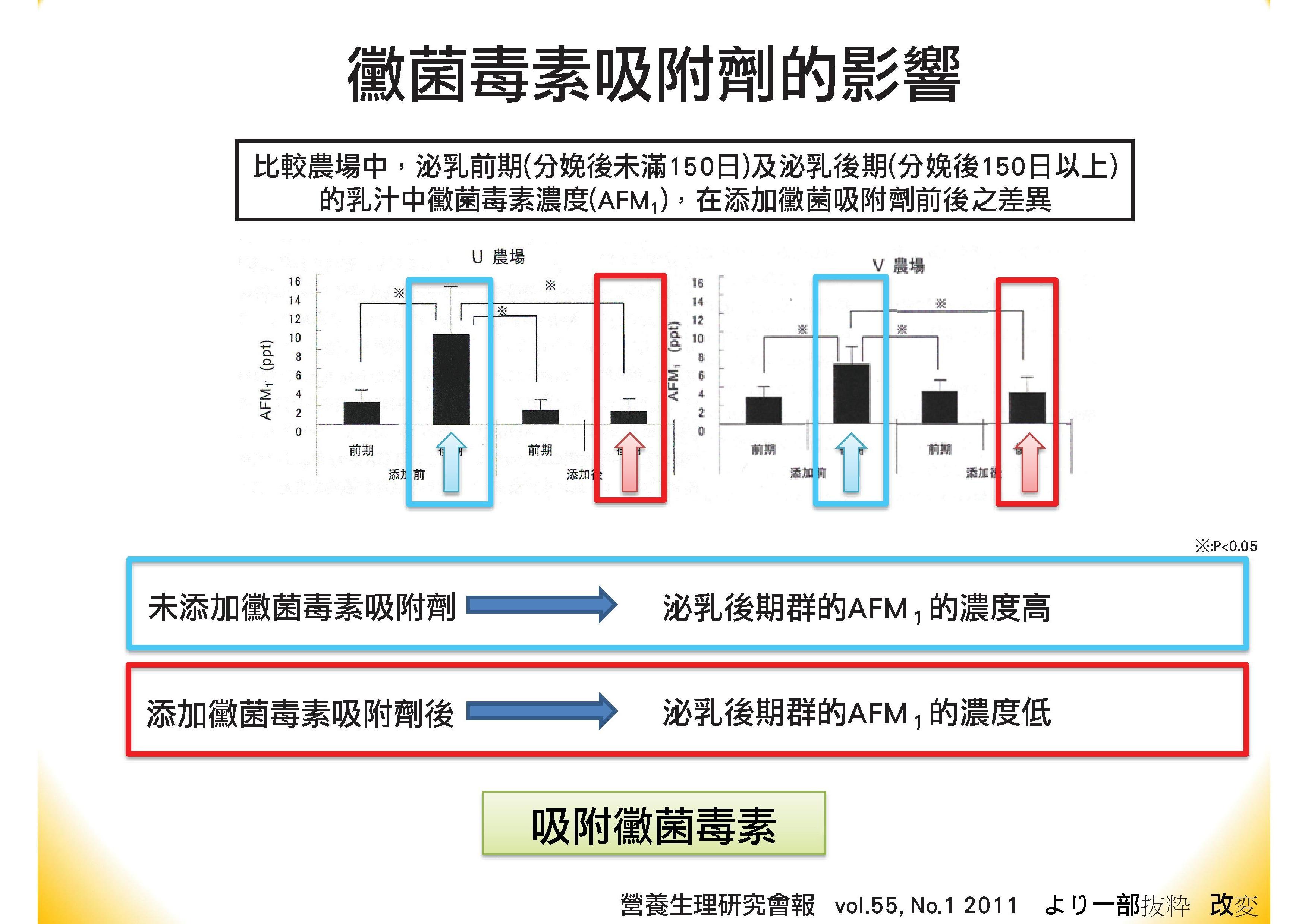 肝寶吸附劑簡報(中文).pdf00021