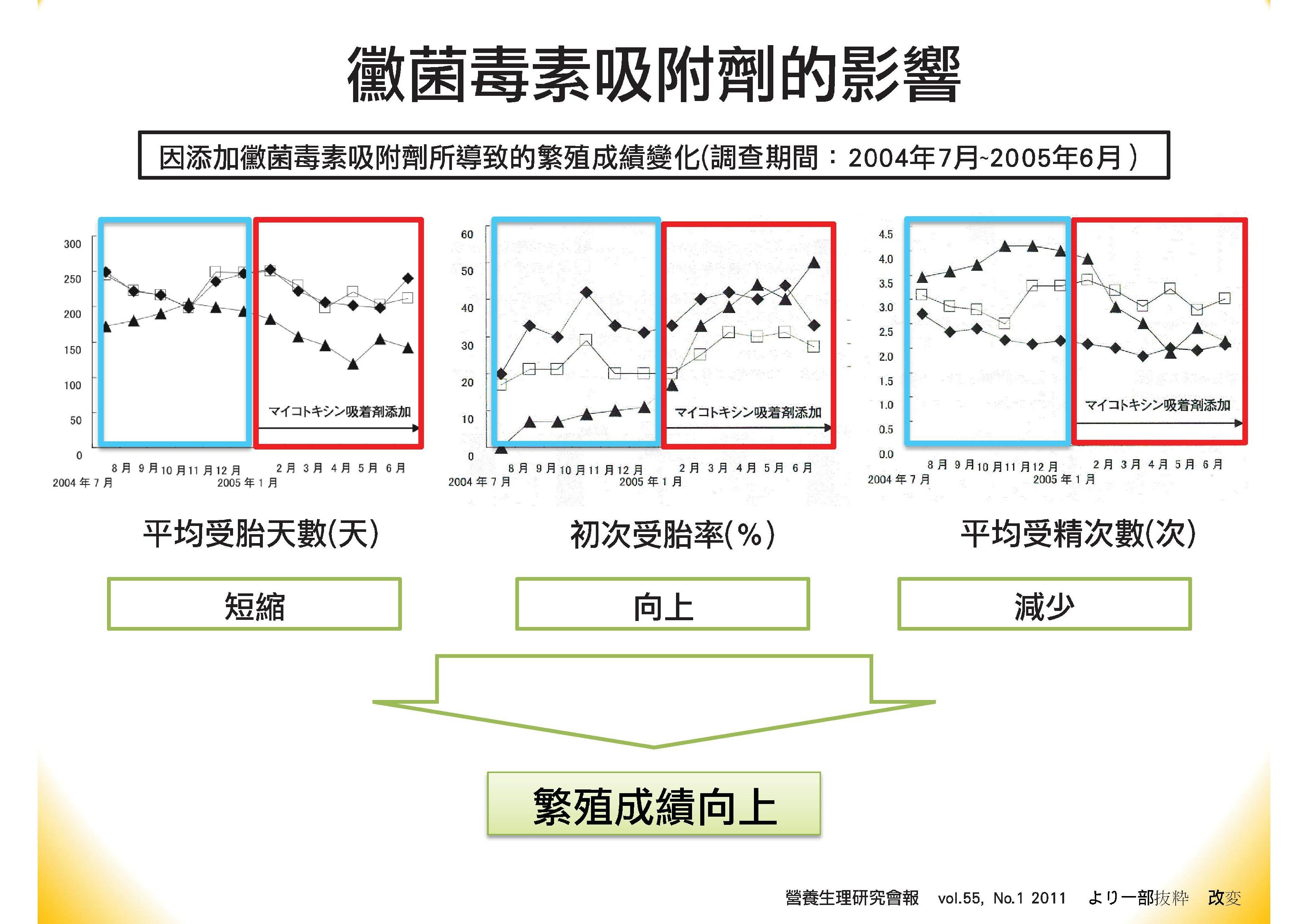 肝寶吸附劑簡報(中文).pdf00022