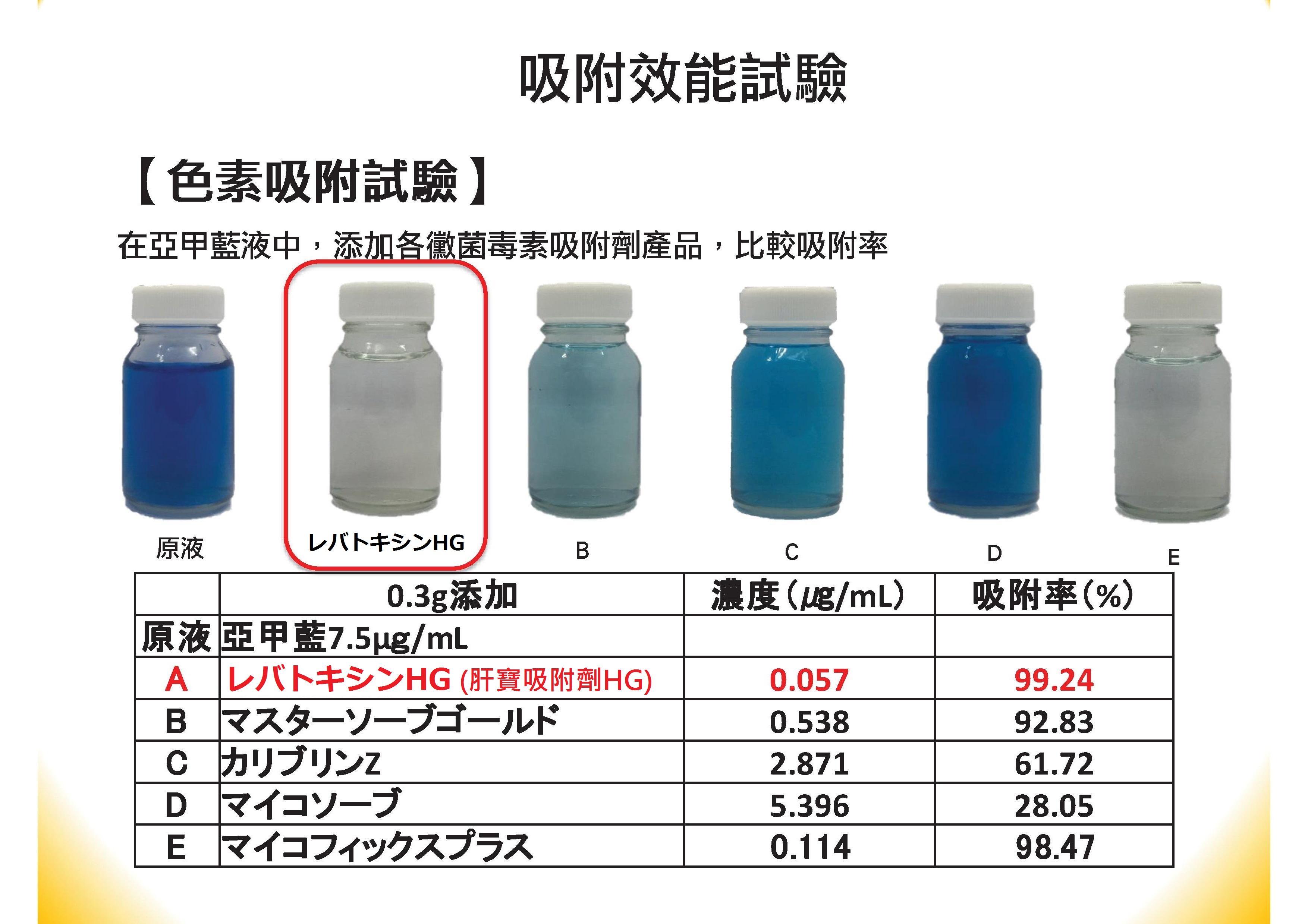 肝寶吸附劑簡報(中文).pdf00023-2