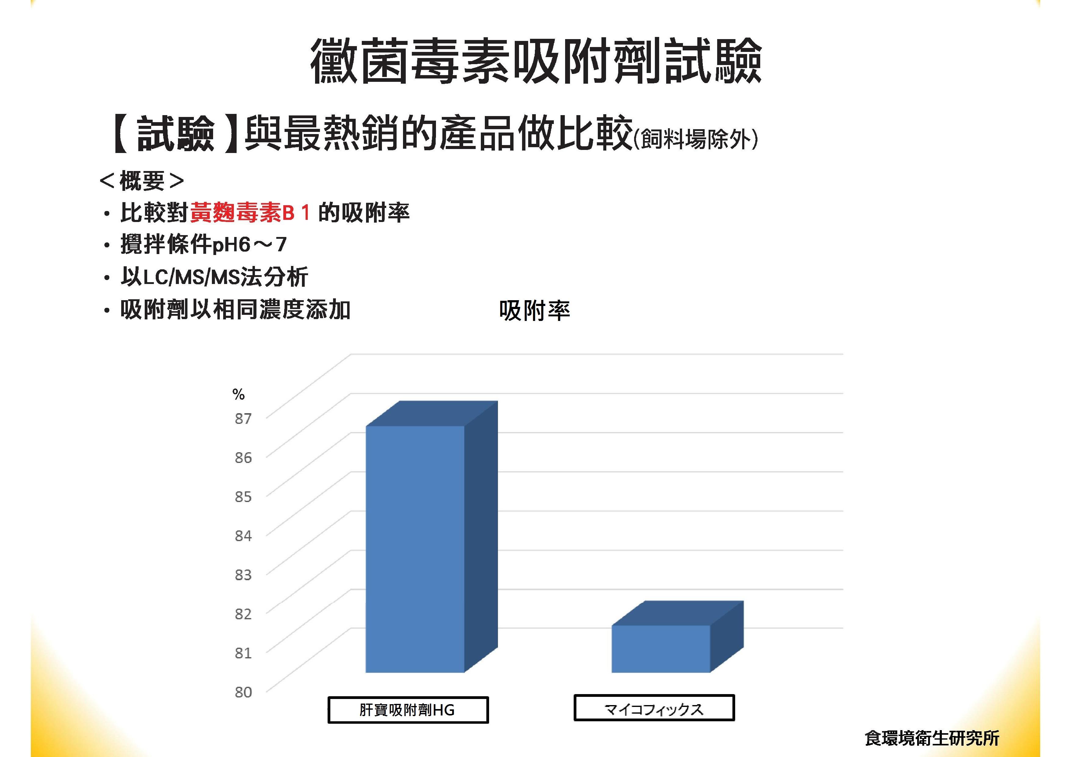 肝寶吸附劑簡報(中文).pdf00024