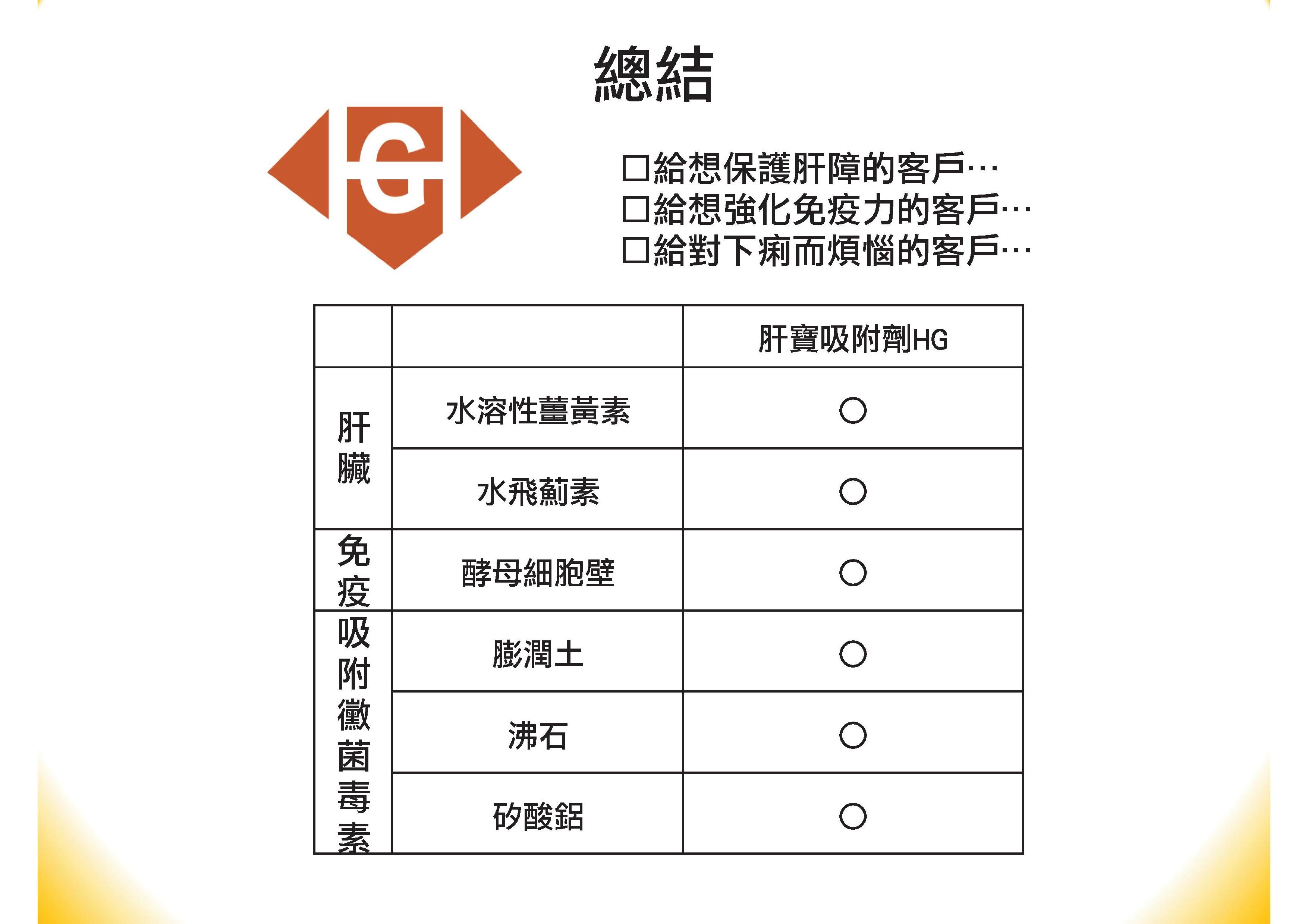 肝寶吸附劑簡報(中文).pdf00025