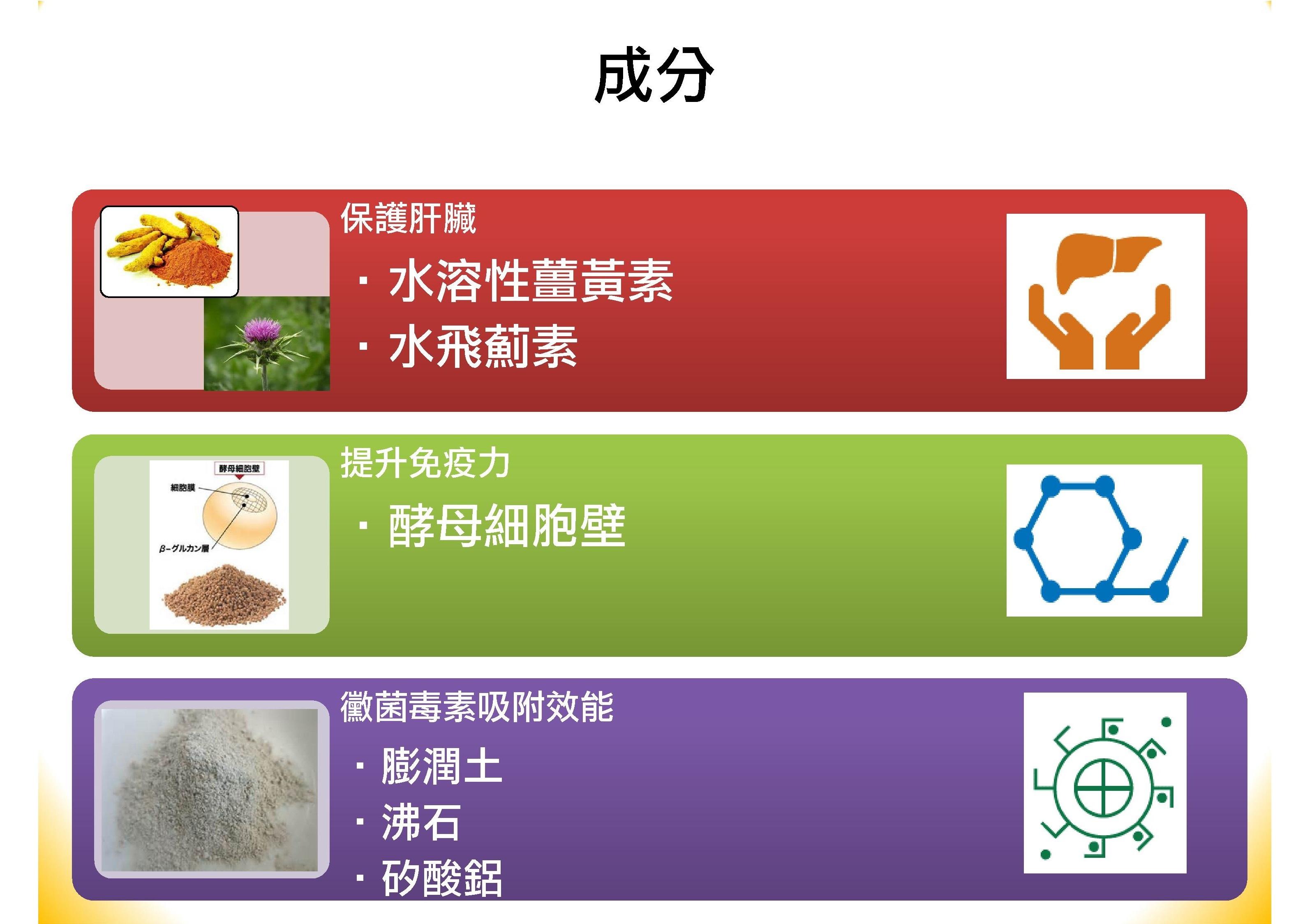 肝寶吸附劑簡報(中文).pdf0006