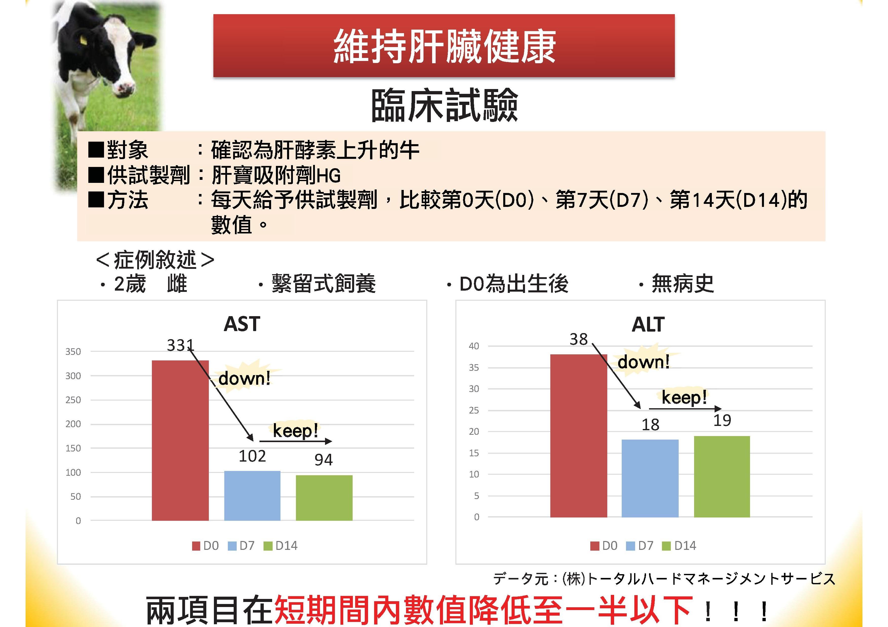 肝寶吸附劑簡報(中文).pdf0009